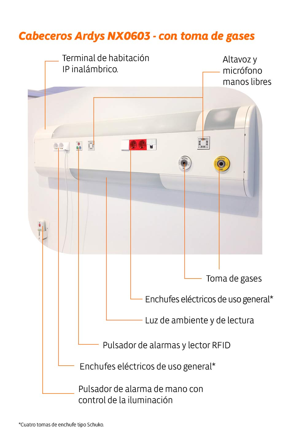 cabeceros hospitalarios integrados ardys nx0603